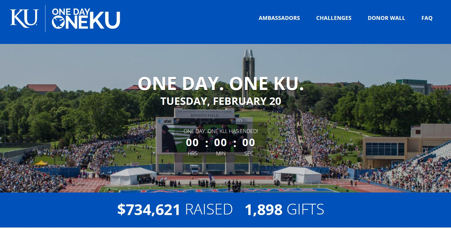 Giving day results: University of Kansas raised more than $734,000.