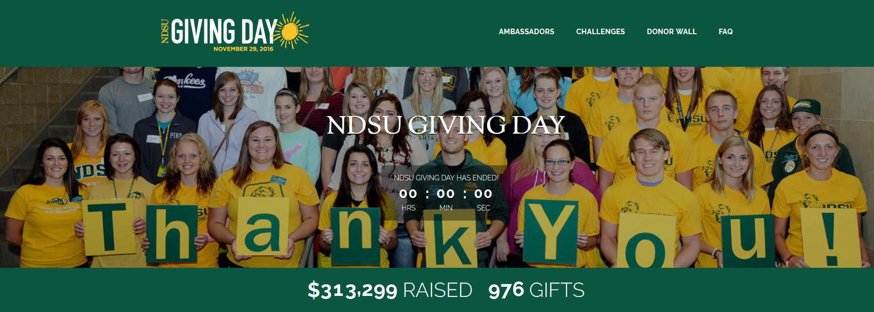 North Dakota State University Giving Day Case Study