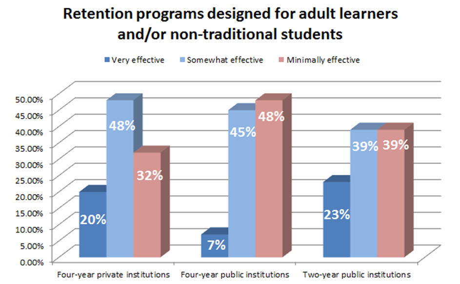 Adult learning retention, slide on my dick porn