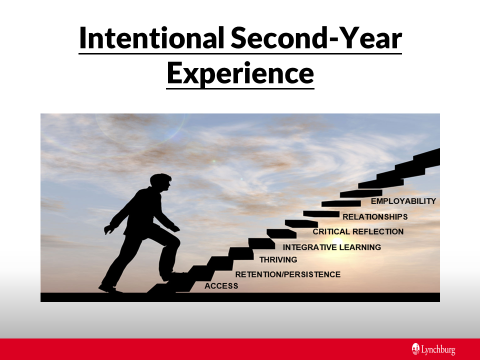 second-year student success: The Intentional Second-Year Experience