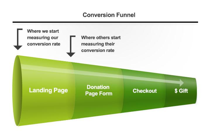 conversion_funnel