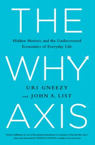 whyaxis