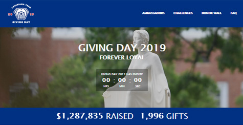 Louisiana Tech Giving Day