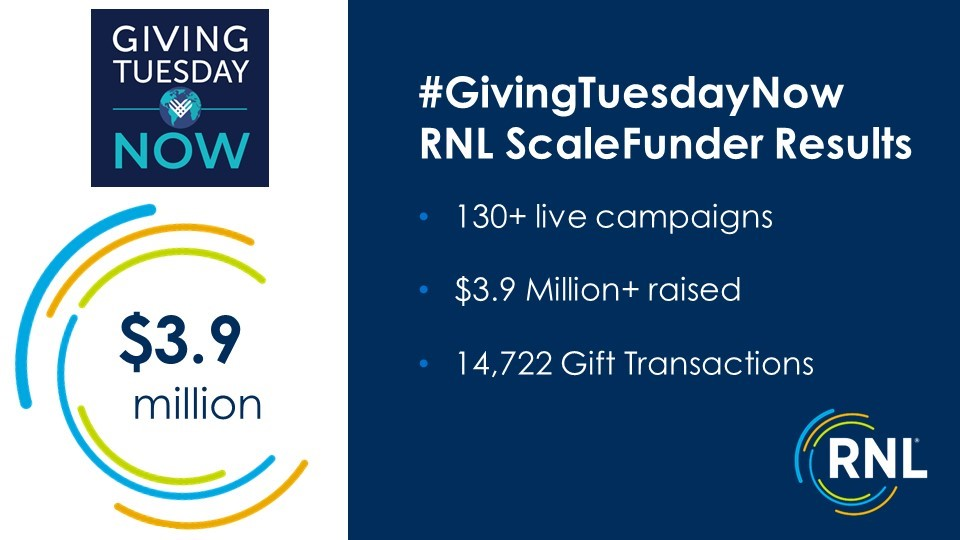 RNL #GivingTuesdayNow results