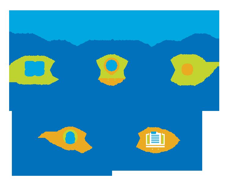 RNL QuadMail Alumni Email Platform
