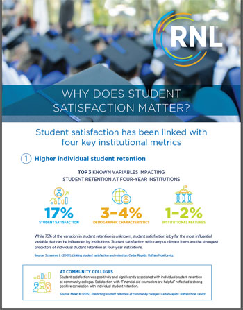 Why student satisfaction matters