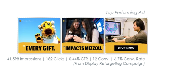 Retargeting ads like this one from the University of Missouri provide an extra fundraising boost.