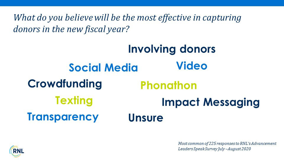 FY21 strategies: Most effective tactics for capturing donors.