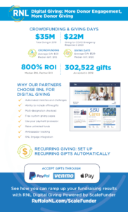 RNL Crowdfunding Infographic