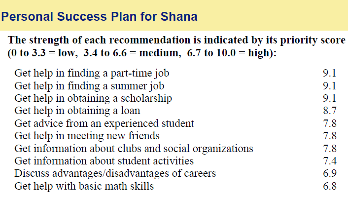 First-Year College Student Experience: Personal Success Plan