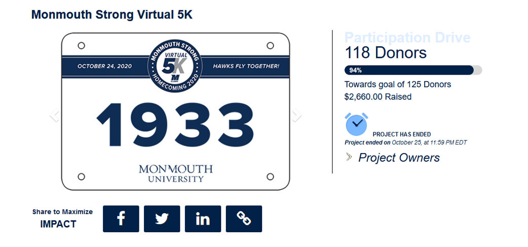 Online Digital Giving 2020: Monmouth