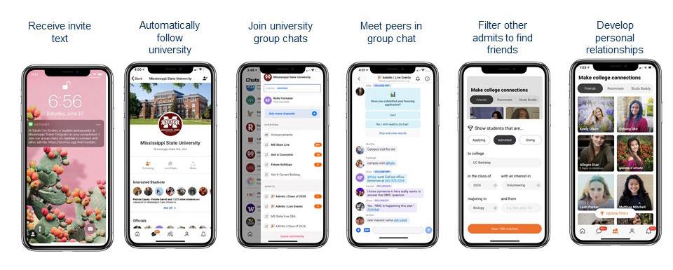 Digital Community Building